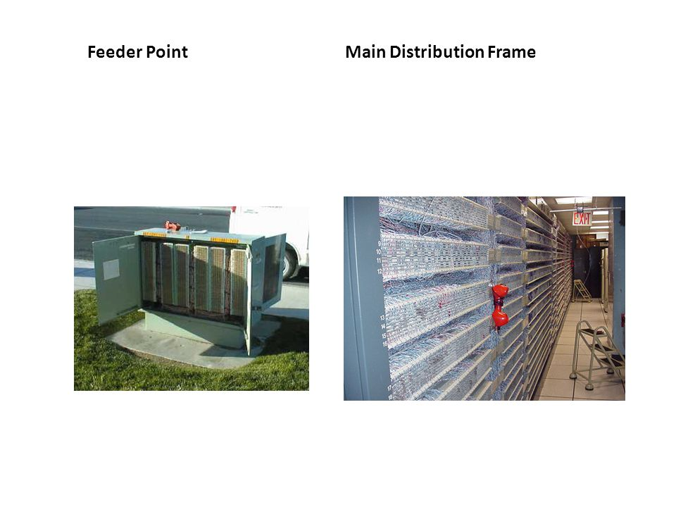 Feeder Point Main Distribution Frame