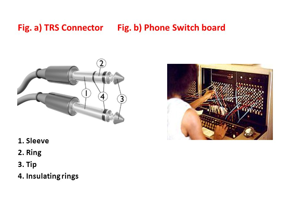 Fig. a) TRS Connector Fig. b) Phone Switch board