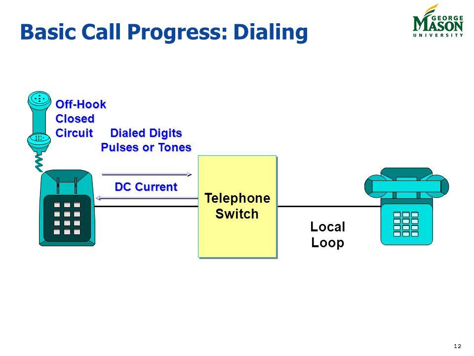 Basic Call Progress: Dialing
