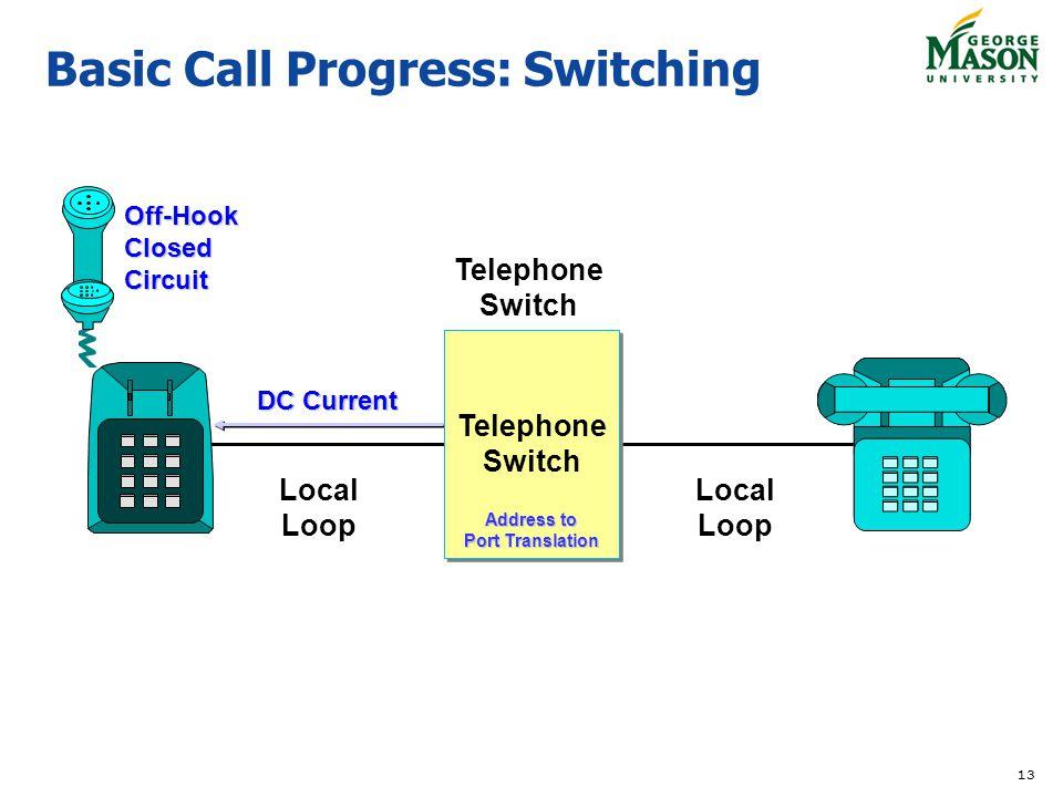 Basic Call Progress: Switching