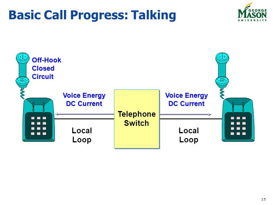 Basic Call Progress: Talking