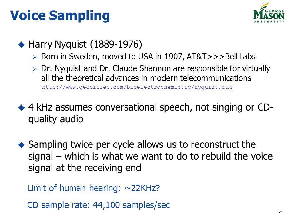 Voice Sampling Harry Nyquist (1889-1976)