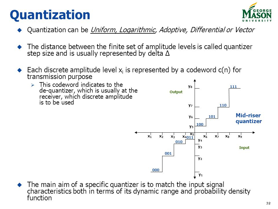 Quantization Quantization can be Uniform, Logarithmic, Adoptive, Differential or Vector.