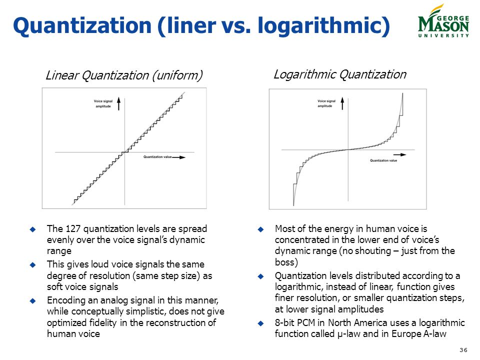 Quantization (liner vs. logarithmic)