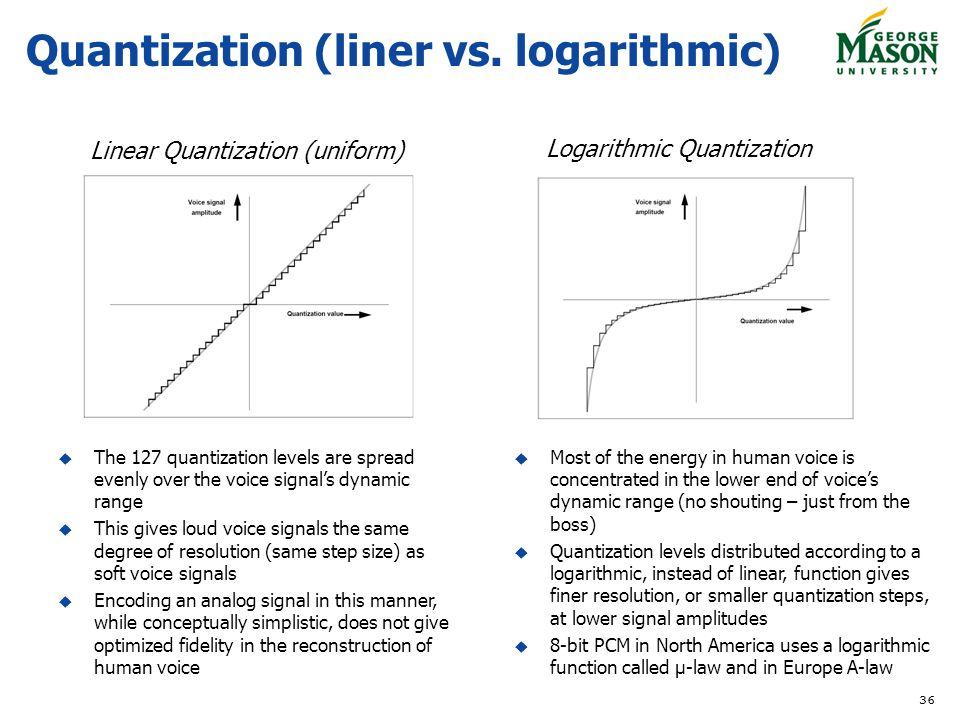 Quantization (liner vs. logarithmic)