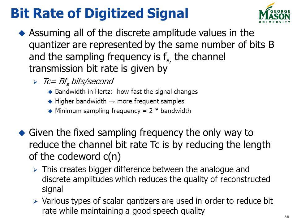 Bit Rate of Digitized Signal