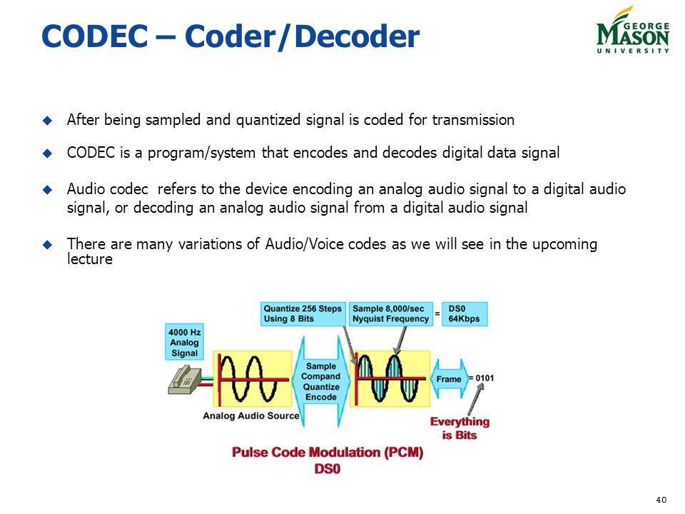 CODEC – Coder/Decoder After being sampled and quantized signal is coded for transmission.