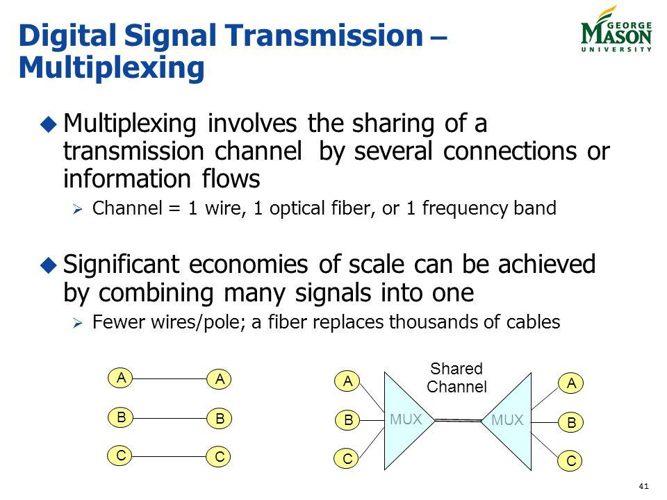 Digital Signal Transmission – Multiplexing
