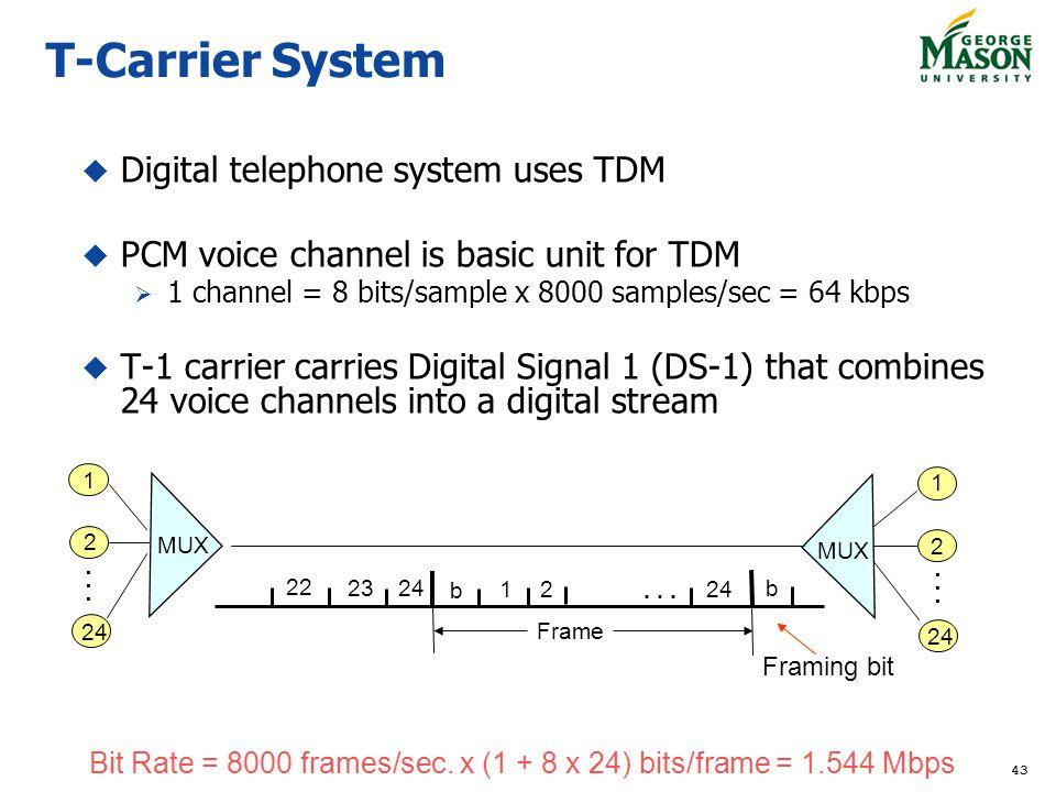 T-Carrier System Digital telephone system uses TDM