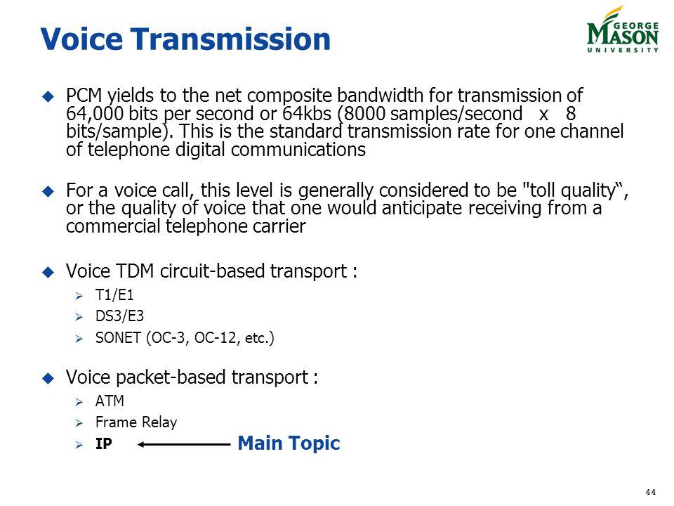 Voice Transmission