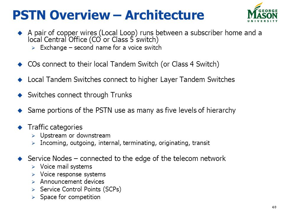 PSTN Overview – Architecture