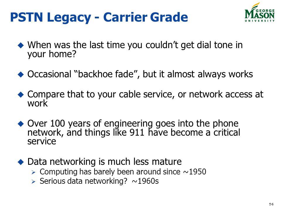 PSTN Legacy - Carrier Grade