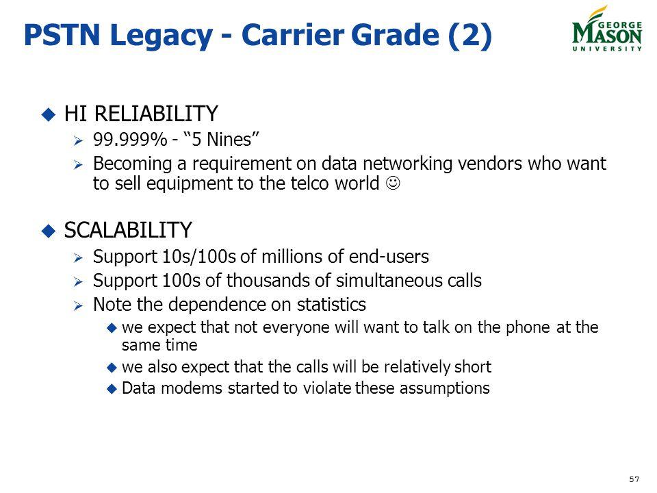 PSTN Legacy - Carrier Grade (2)