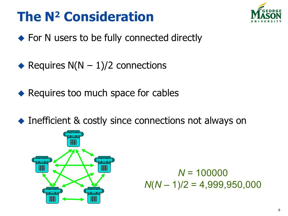 The N2 Consideration For N users to be fully connected directly