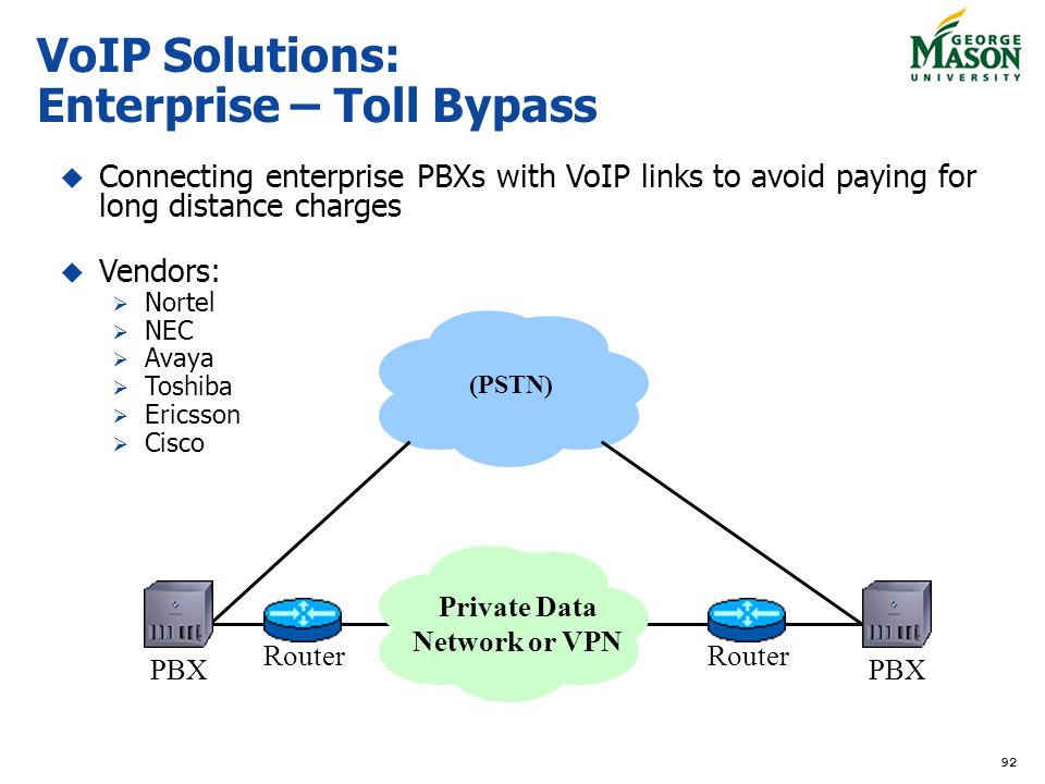 VoIP Solutions: Enterprise – Toll Bypass