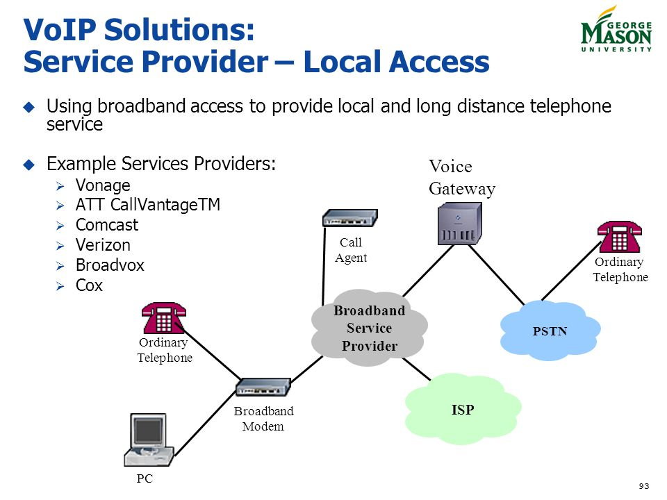 VoIP Solutions: Service Provider – Local Access