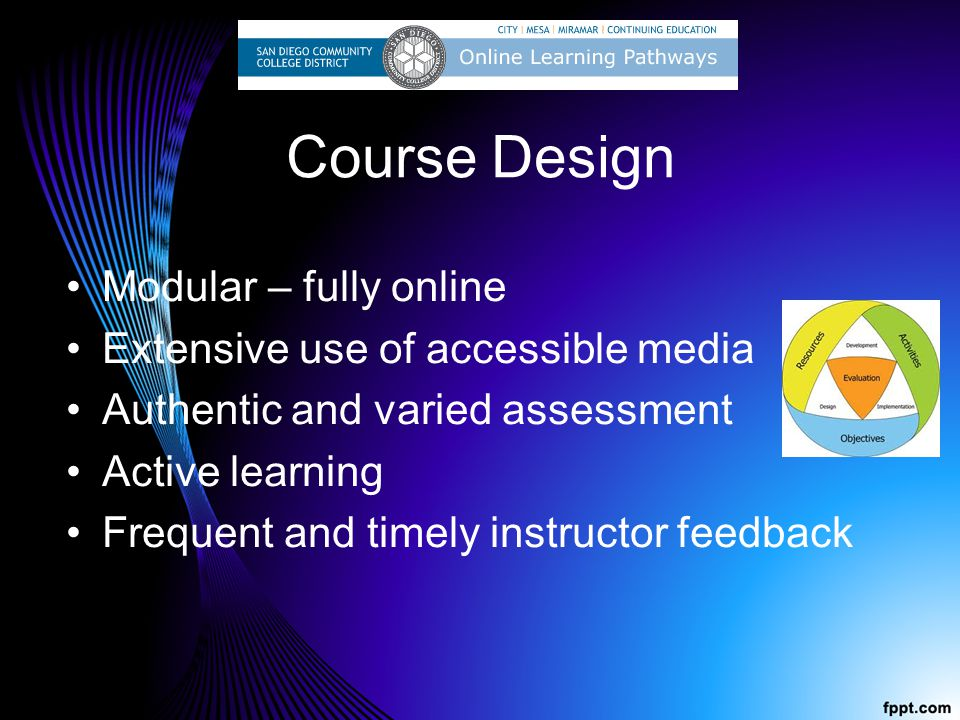 Course Design Modular – fully online Extensive use of accessible media