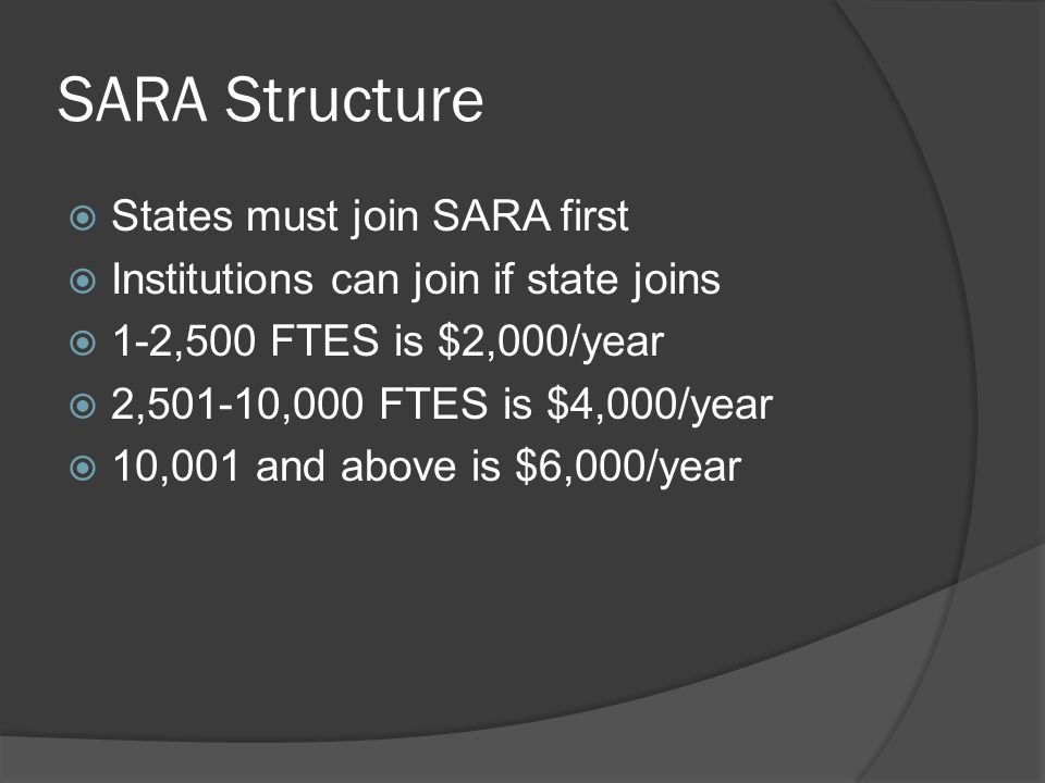 SARA Structure States must join SARA first