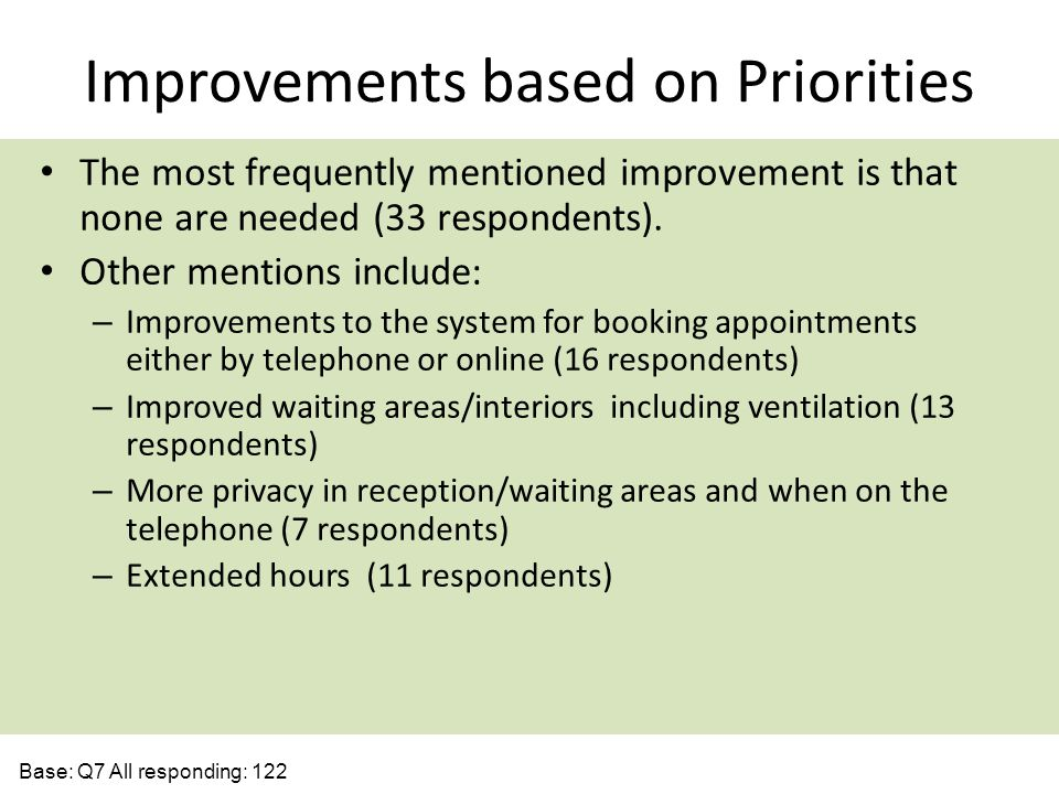 Improvements based on Priorities