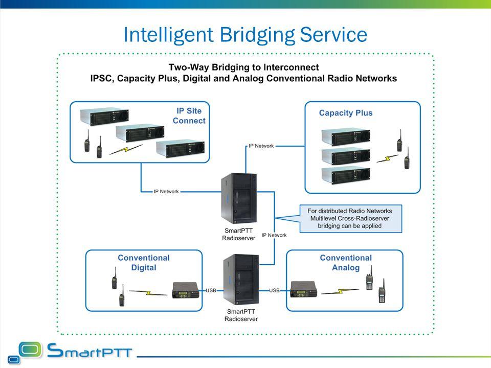 Intelligent Bridging Service