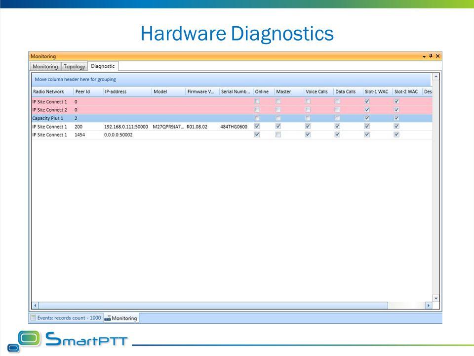 Hardware Diagnostics