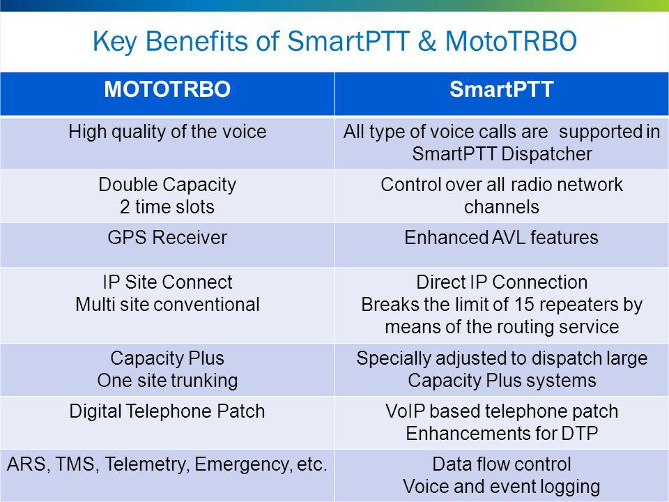 Key Benefits of SmartPTT & MotoTRBO