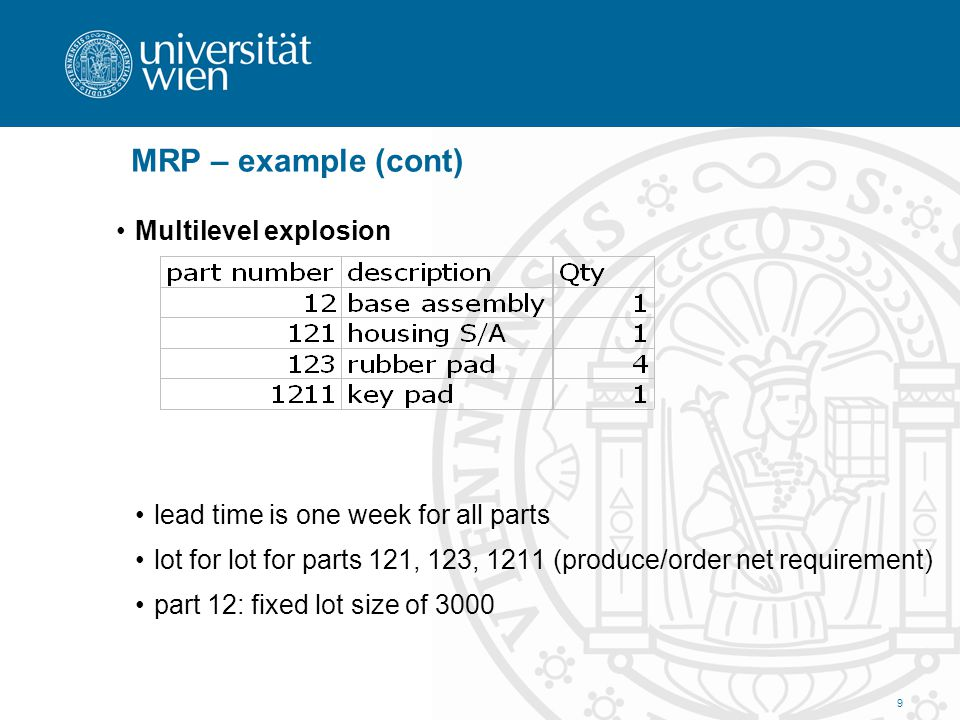 MRP – example (cont) Multilevel explosion