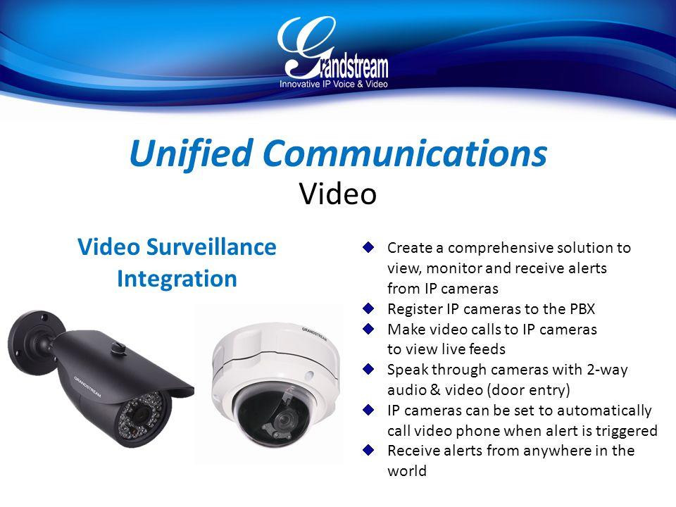 Unified Communications Video Surveillance Integration