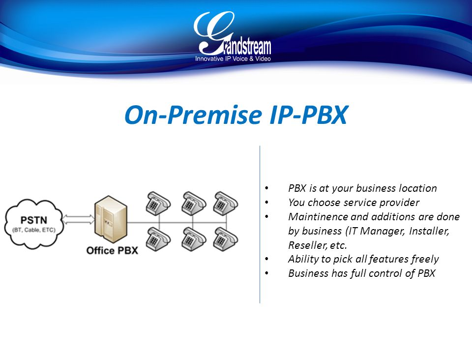 On-Premise IP-PBX PBX is at your business location