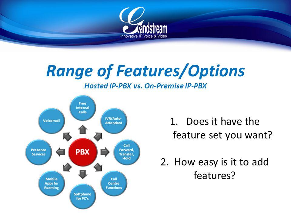 Range of Features/Options Hosted IP-PBX vs. On-Premise IP-PBX