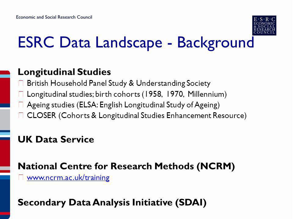 ESRC Data Landscape - Background