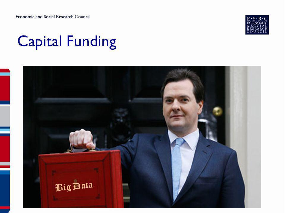 Capital Funding Big Data