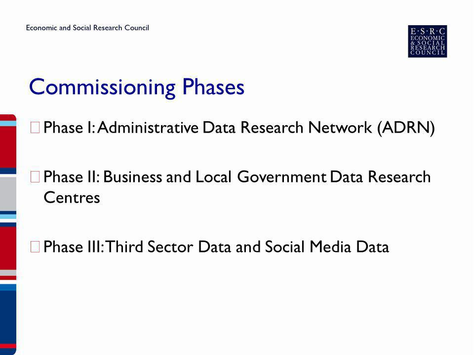 Commissioning Phases Phase I: Administrative Data Research Network (ADRN) Phase II: Business and Local Government Data Research Centres.
