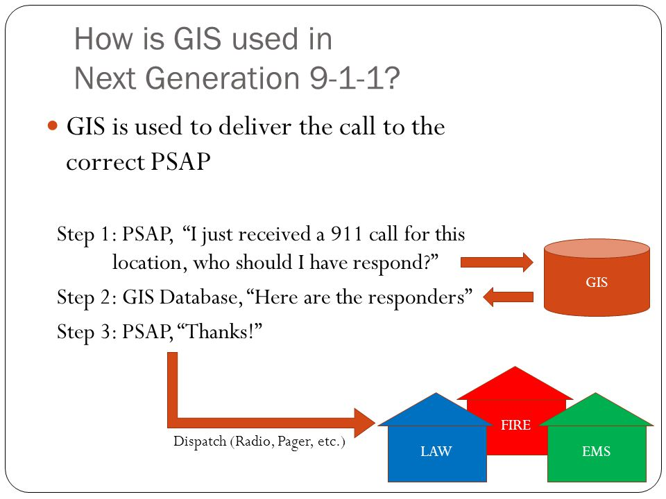 How is GIS used in Next Generation 9-1-1
