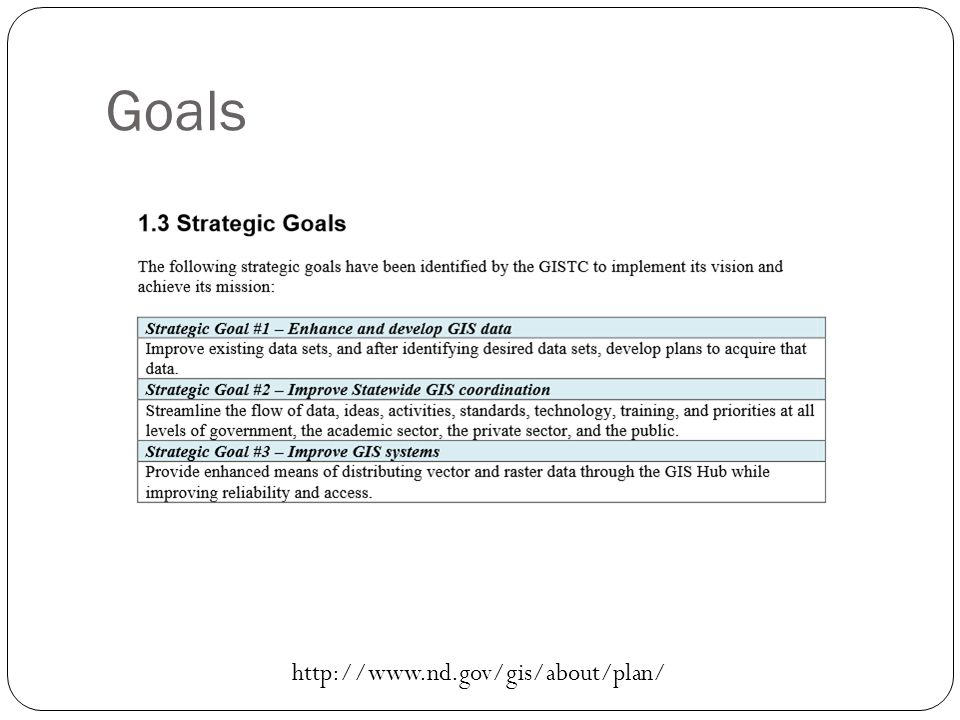 Goals http://www.nd.gov/gis/about/plan/