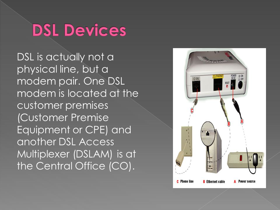 DSL Devices