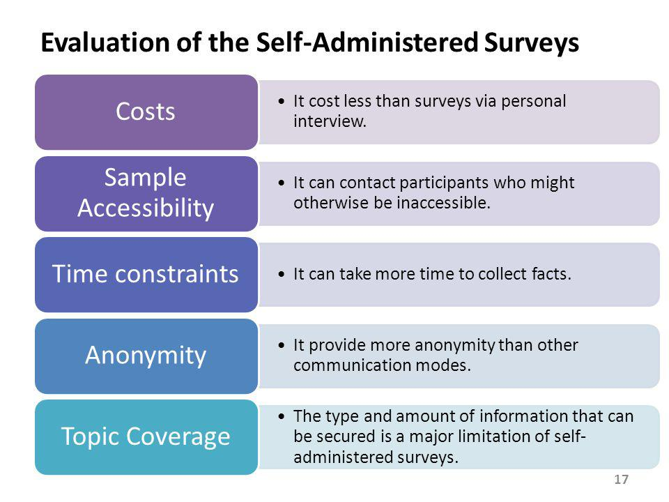 Maximizing Participation in the Self-Administered Survey(1/3)