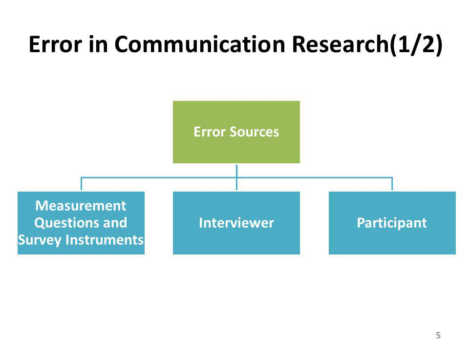 Error in Communication Research(2/2)