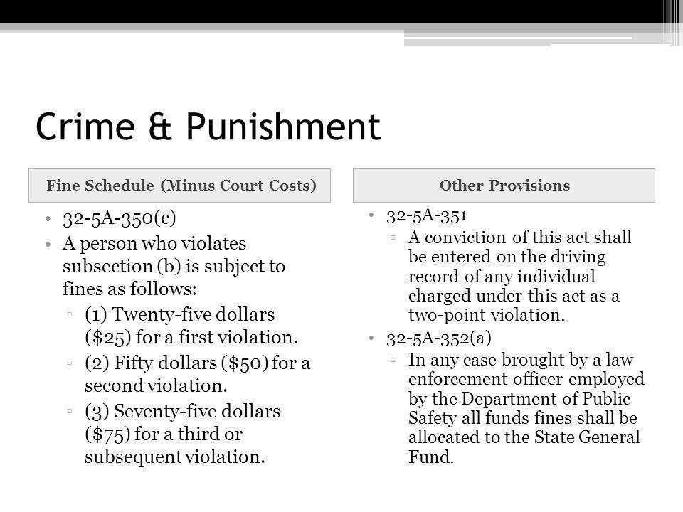 Fine Schedule (Minus Court Costs)