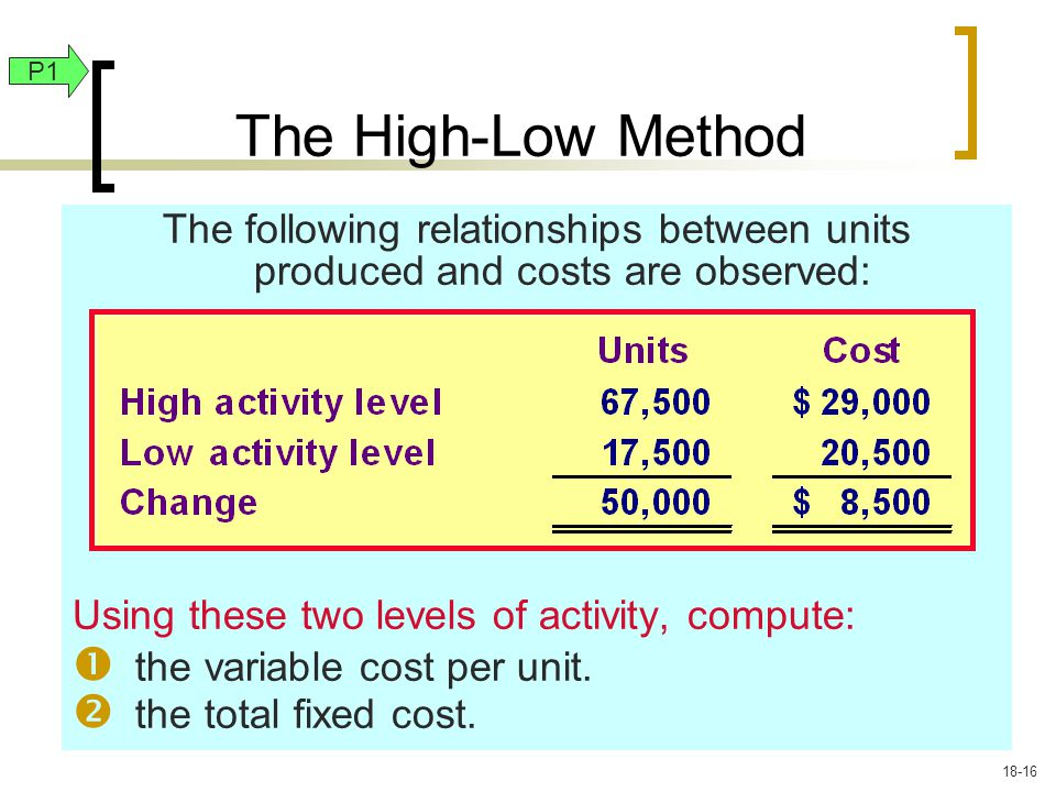 The High-Low Method P1. The following relationships between units produced and costs are observed: