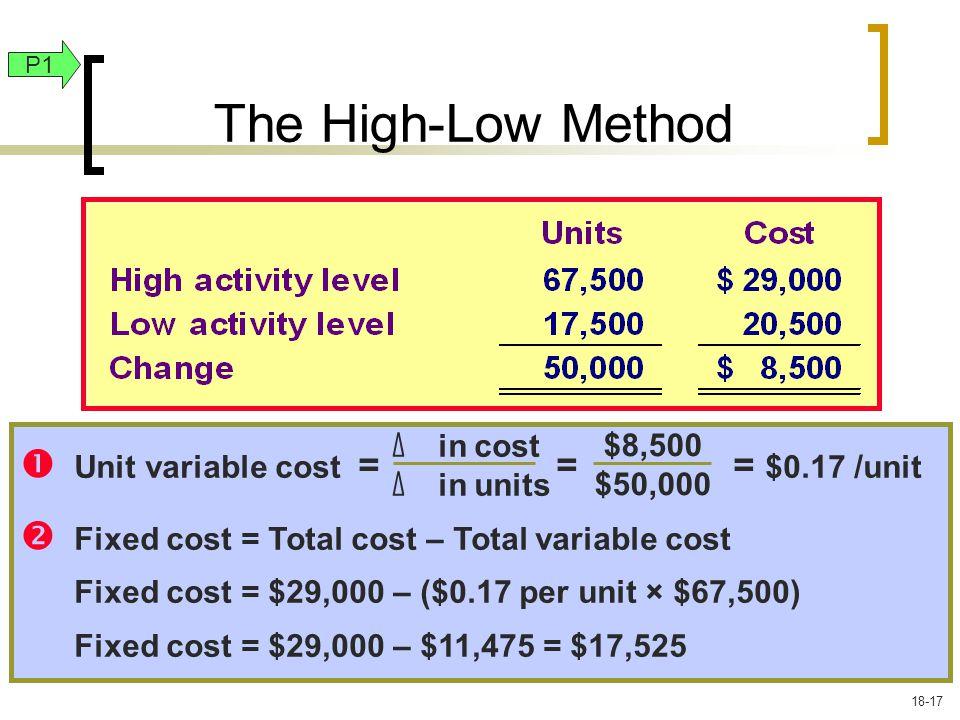 The High-Low Method Δin cost Δin units $8,500 $50,000