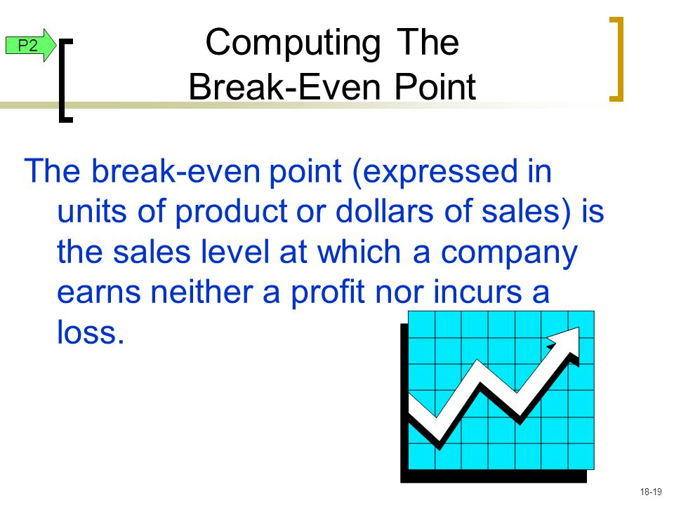 Computing The Break-Even Point