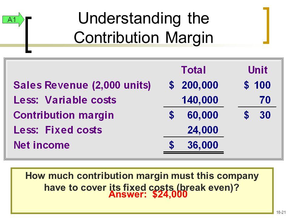 Understanding the Contribution Margin