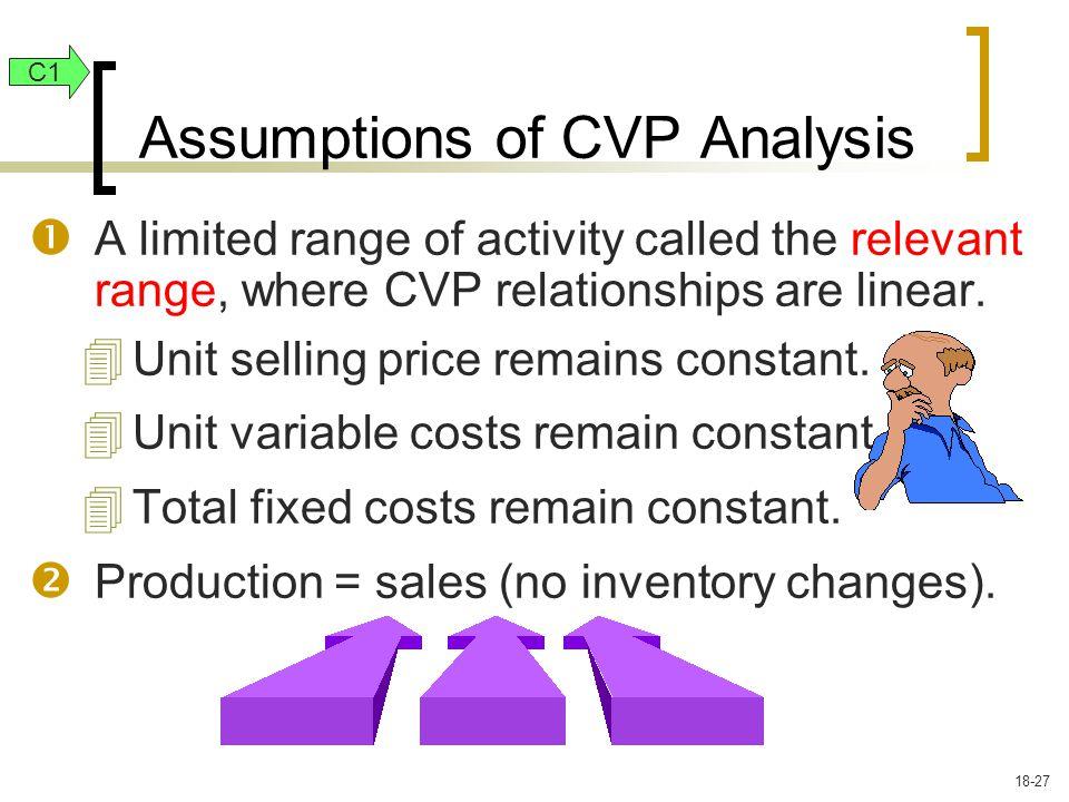 Assumptions of CVP Analysis