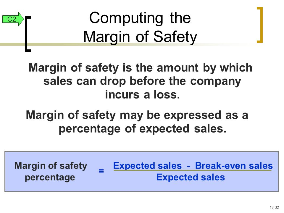 Computing the Margin of Safety
