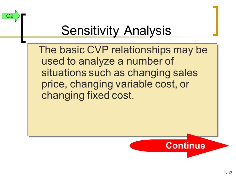 Sensitivity Analysis C2.