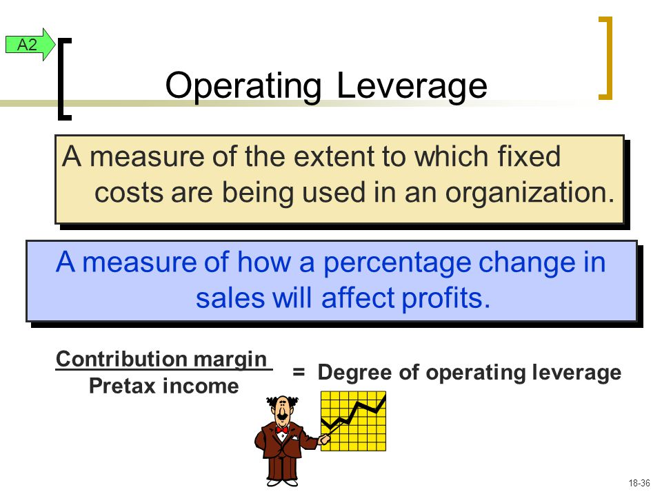 A measure of how a percentage change in sales will affect profits.