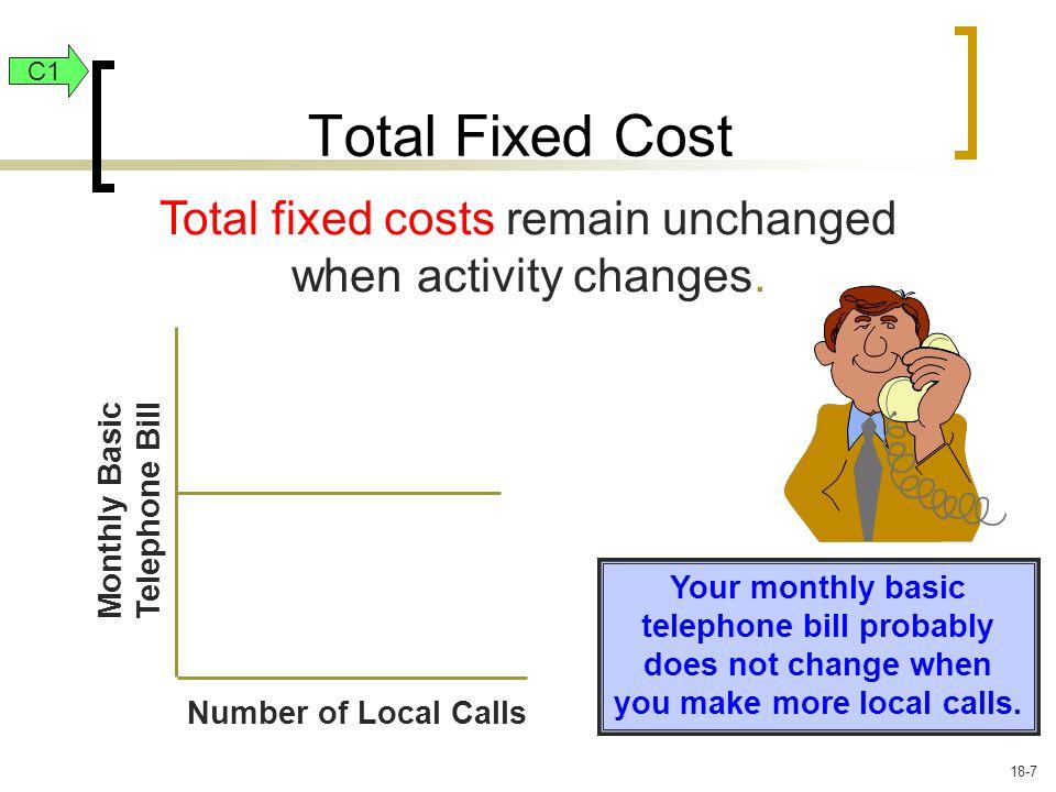 Monthly Basic Telephone Bill