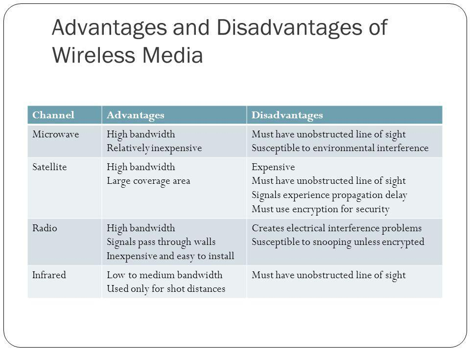 Advantages and Disadvantages of Wireless Media