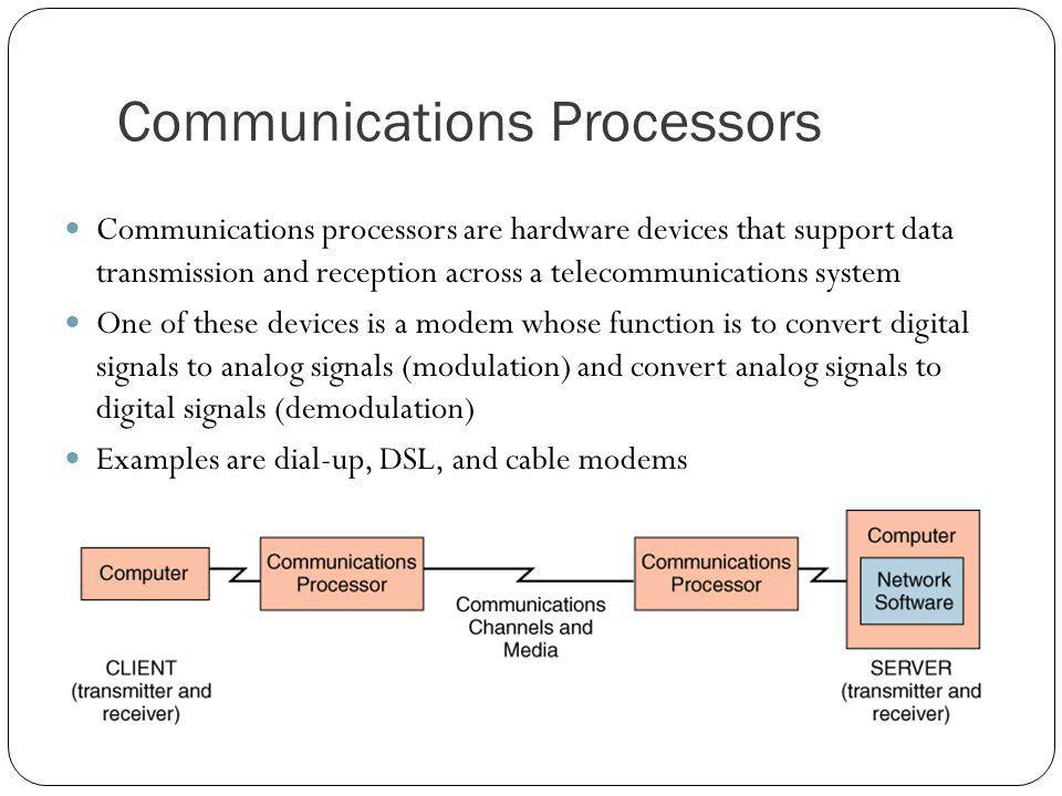 Communications Processors